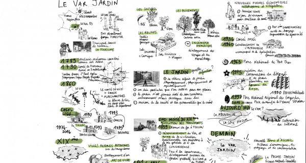 BONUS - Le Var, un jardin