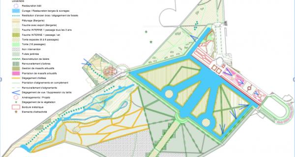 Les plans de gestion des jardins monuments historiques