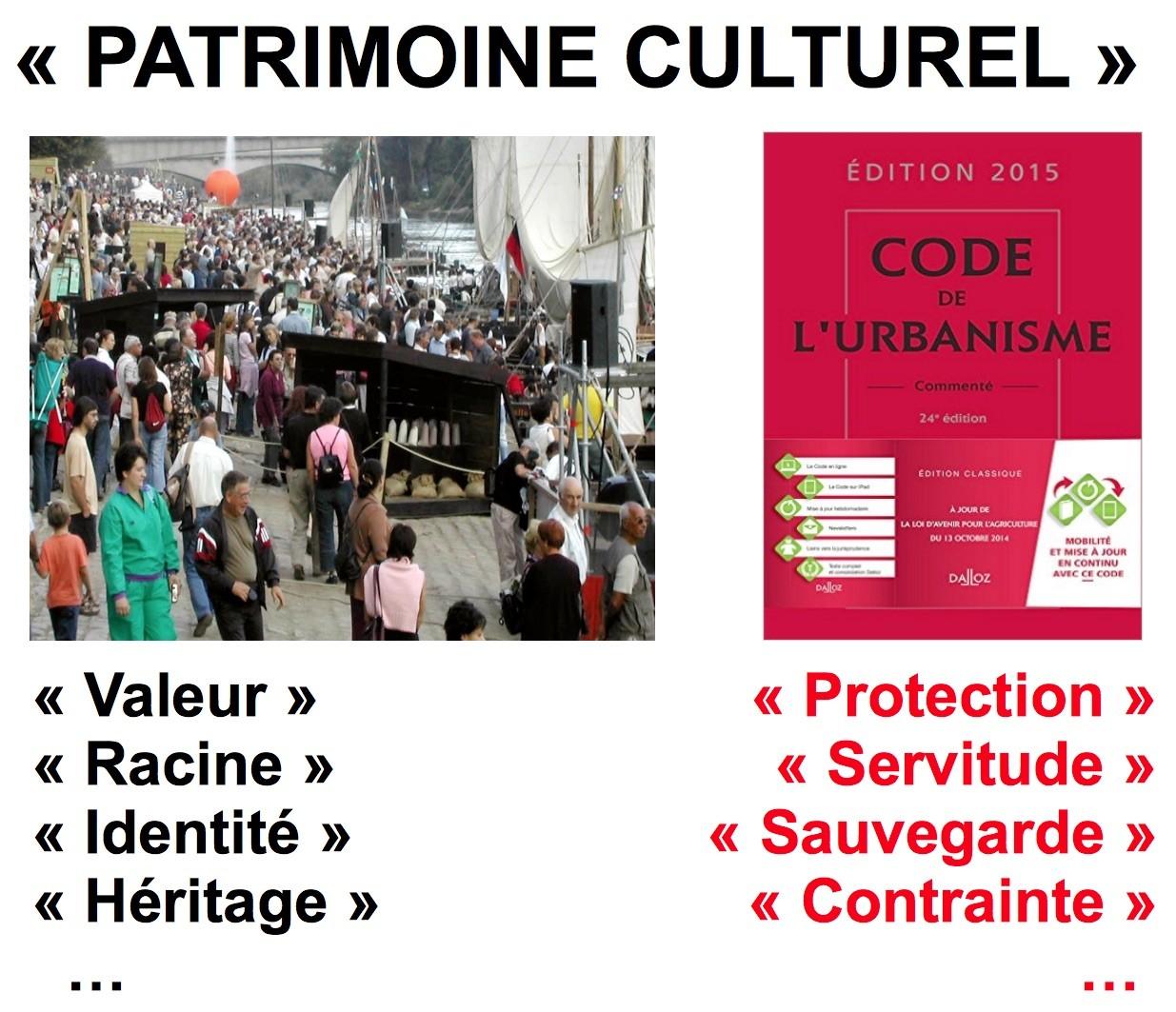 Le patrimoine culturel tel que l'évoquent les gens et tel que le définit le Code d'urbanisme.
